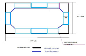 Схема каркаса двухуровнего потолка