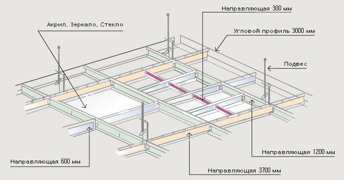 Схема монтажа подвесных потолков Армстронг