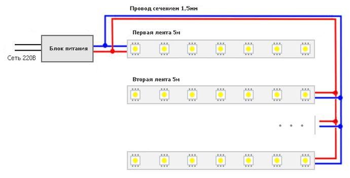 Схема подключения светодиодной ленты к ИИП (блоку питания)