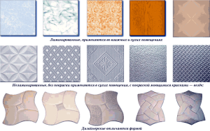 Типы потолочной плитки