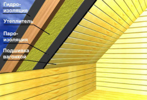 Пароизоляция из стен пеноблоков нужна ли