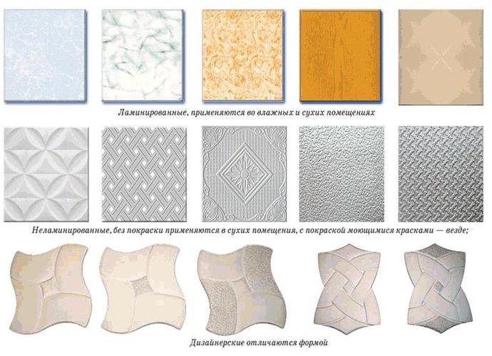 Разновидности плиточных изделий